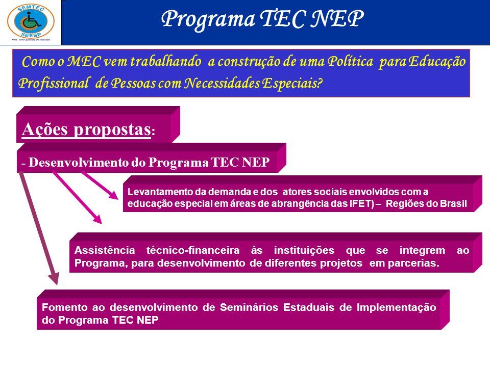 Como o MEC vem trabalhando a construção de uma Política para Educação Profissional de Pessoas com Necessidades Especiais? Ações propostas : - Desenvol