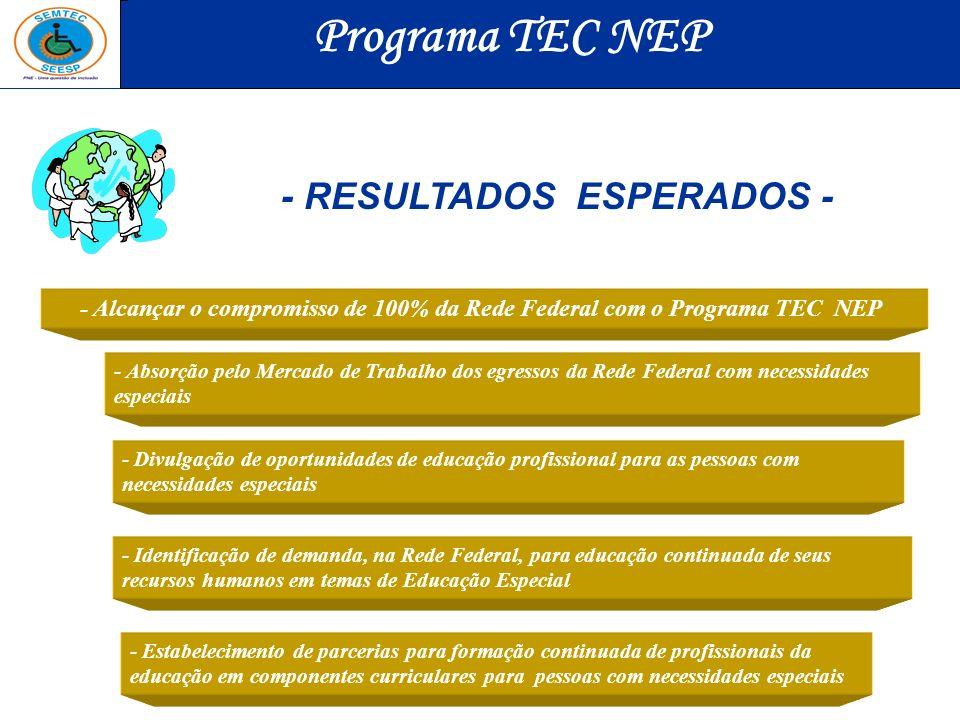- RESULTADOS ESPERADOS - - Alcançar o compromisso de 100% da Rede Federal com o Programa TEC NEP - Absorção pelo Mercado de Trabalho dos egressos da R