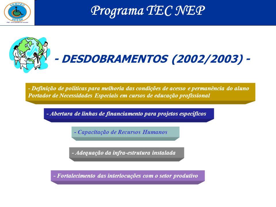 - DESDOBRAMENTOS (2002/2003) - - Definição de políticas para melhoria das condições de acesso e permanência do aluno Portador de Necessidades Especiai
