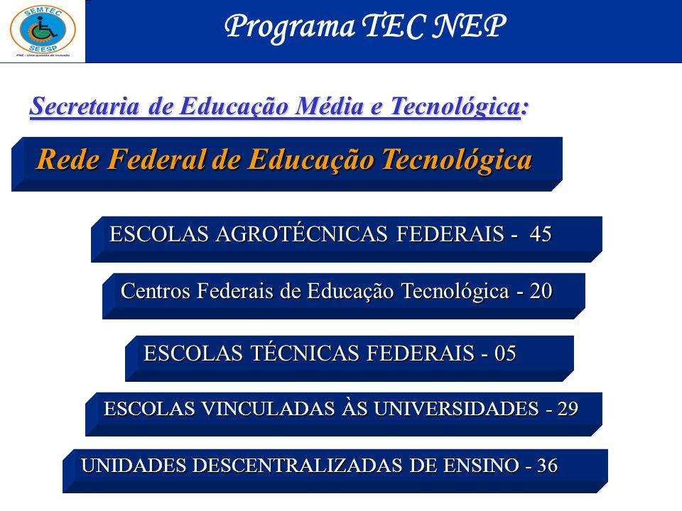 Secretaria de Educação Média e Tecnológica: Rede Federal de Educação Tecnológica Rede Federal de Educação Tecnológica ESCOLAS AGROTÉCNICAS FEDERAIS -