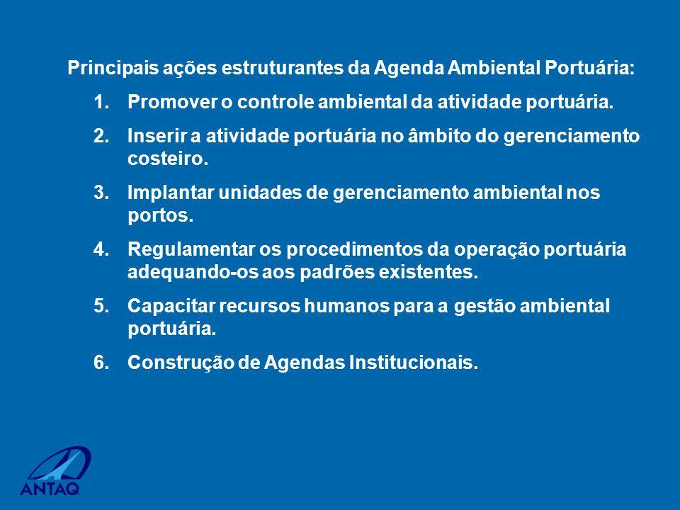 Principais ações estruturantes da Agenda Ambiental Portuária: 1.Promover o controle ambiental da atividade portuária. 2.Inserir a atividade portuária