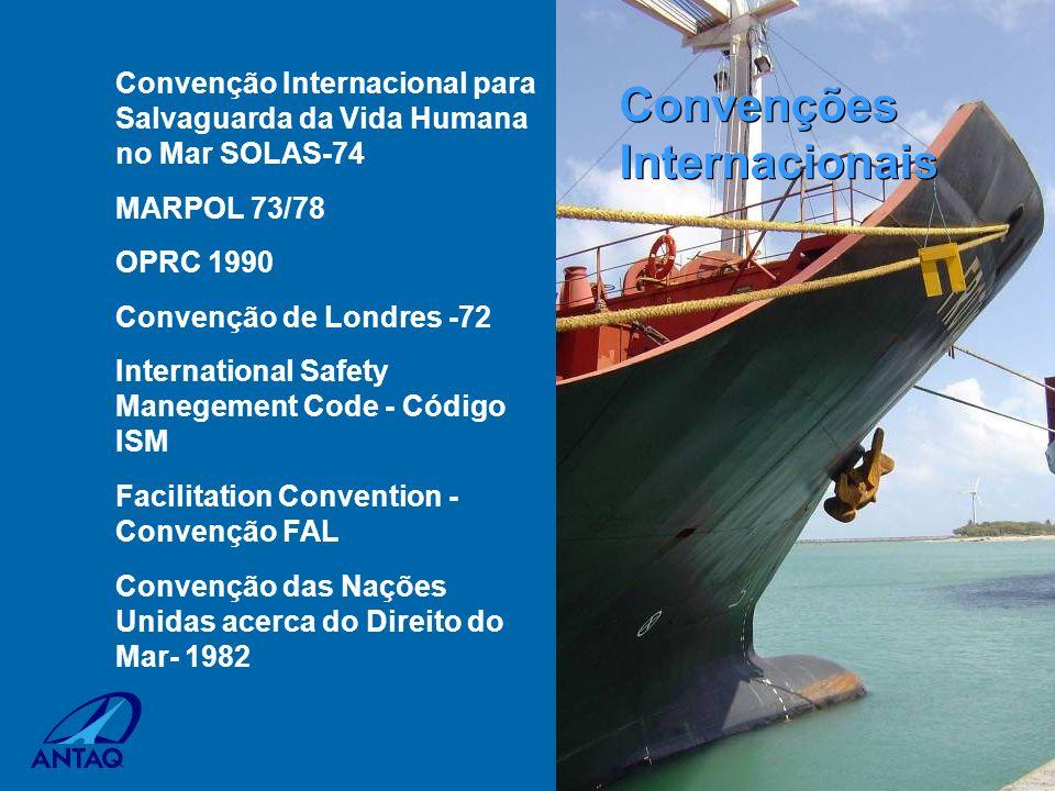 Convenção Internacional para Salvaguarda da Vida Humana no Mar SOLAS-74 MARPOL 73/78 OPRC 1990 Convenção de Londres -72 International Safety Manegemen