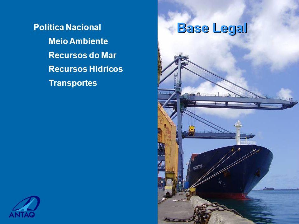 Composição Política Nacional Meio Ambiente Recursos do Mar Recursos Hídricos Transportes Base Legal