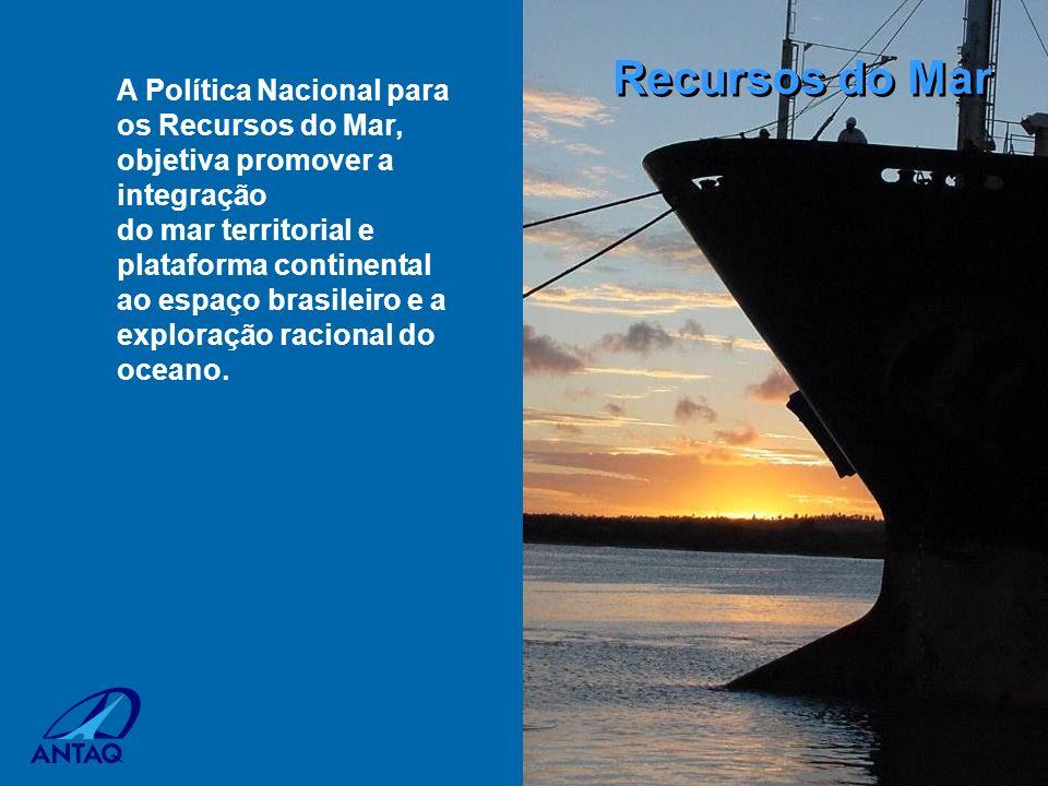 A Política Nacional para os Recursos do Mar, objetiva promover a integração do mar territorial e plataforma continental ao espaço brasileiro e a explo