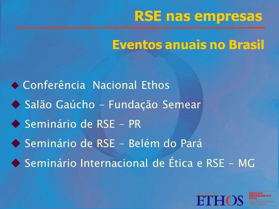 u Conferência Nacional Ethos u Salão Gaúcho - Fundação Semear u Seminário de RSE - PR u Seminário de RSE - Belém do Pará u Seminário Internacional de
