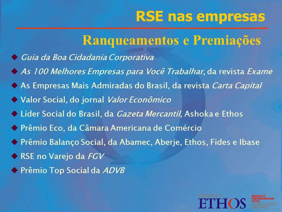 u Guia da Boa Cidadania Corporativa u As 100 Melhores Empresas para Você Trabalhar, da revista Exame u As Empresas Mais Admiradas do Brasil, da revist