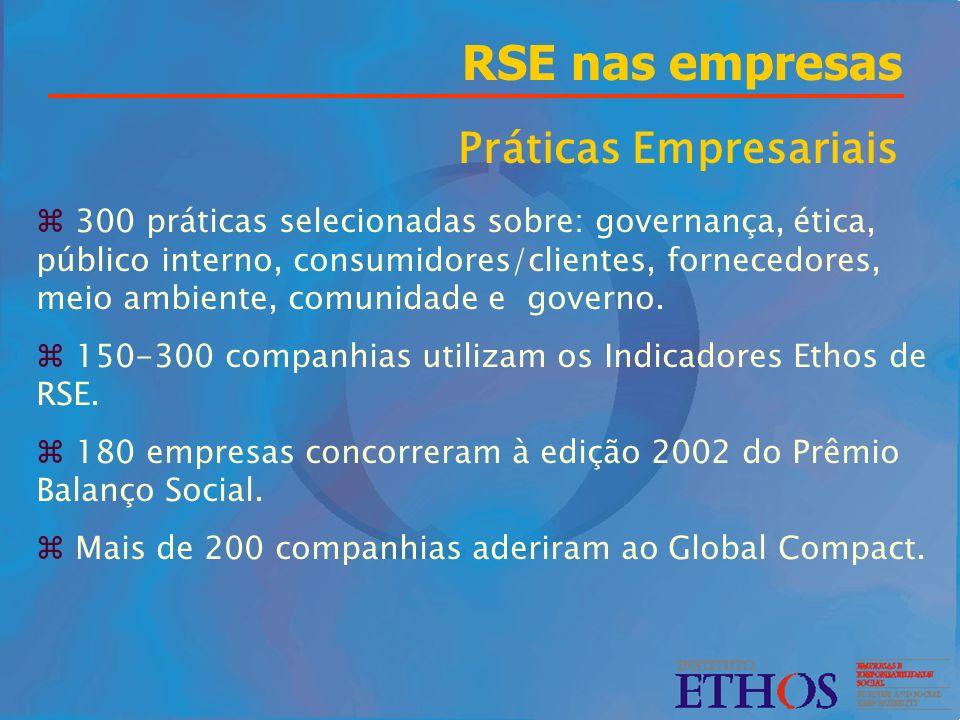 z 300 práticas selecionadas sobre: governança, ética, público interno, consumidores/clientes, fornecedores, meio ambiente, comunidade e governo. z 150