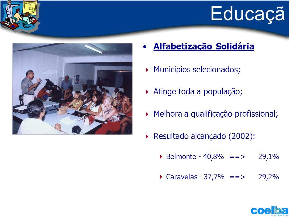 Educaçã o Alfabetização Solidária Municípios selecionados; Atinge toda a população; Melhora a qualificação profissional; Resultado alcançado (2002): B