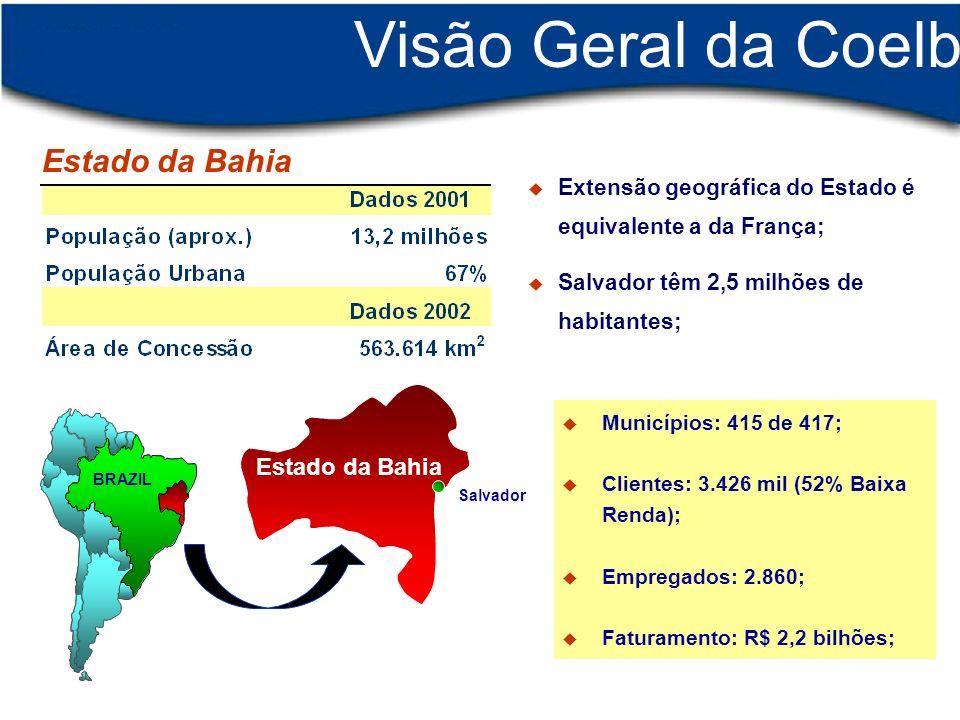Estado da Bahia Extensão geográfica do Estado é equivalente a da França; Salvador têm 2,5 milhões de habitantes; Visão Geral da Coelba BRAZIL Estado d