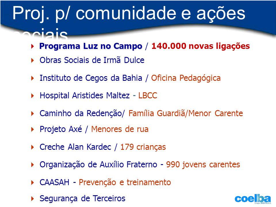 Proj. p/ comunidade e ações sociais Segurança de Terceiros Obras Sociais de Irmã Dulce Instituto de Cegos da Bahia / Oficina Pedagógica Hospital Arist
