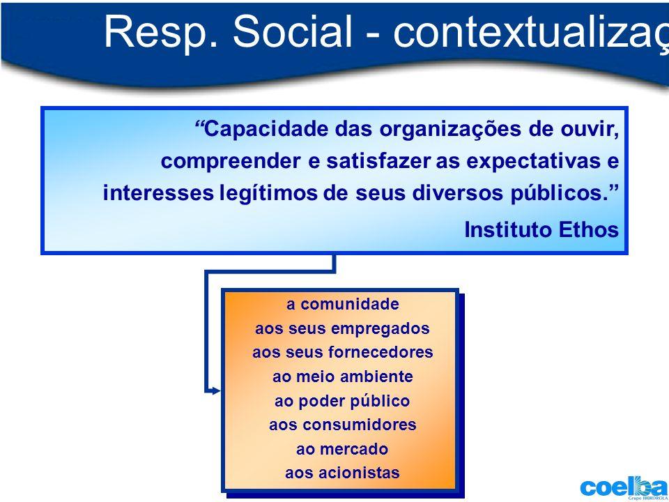 Responsabilidade Social Resp. Social - contextualização Capacidade das organizações de ouvir, compreender e satisfazer as expectativas e interesses le