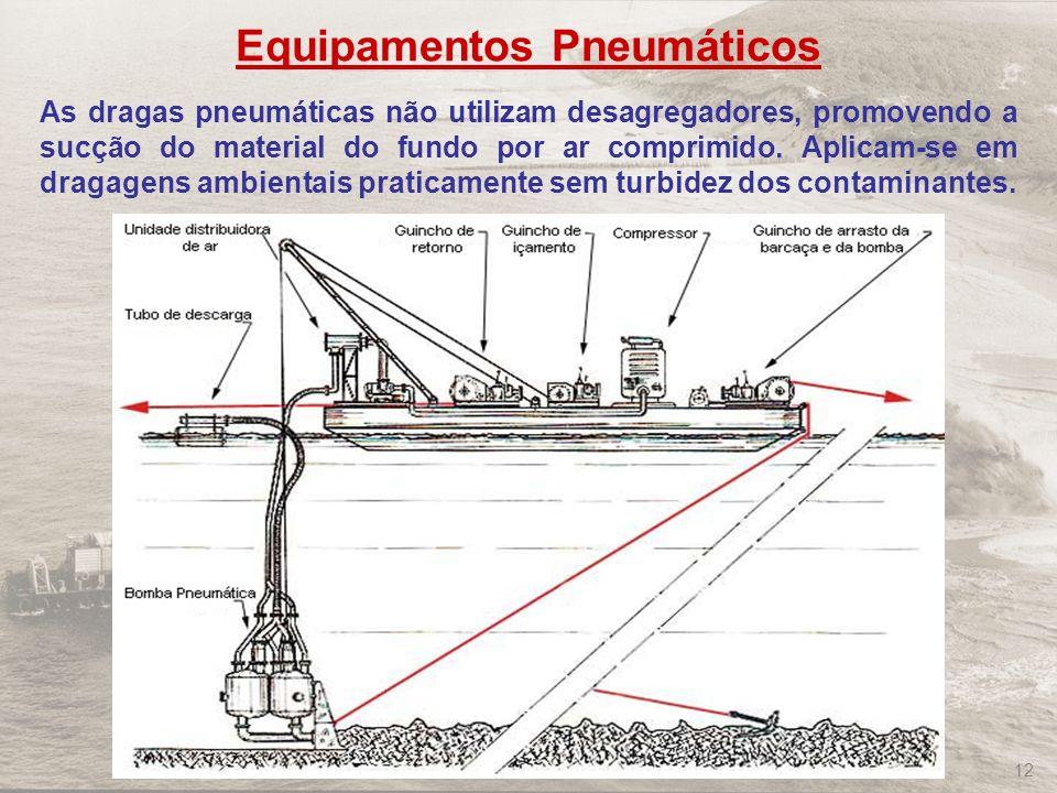 FRF-IME / CPEA / FEEMA 12 Equipamentos Pneumáticos As dragas pneumáticas não utilizam desagregadores, promovendo a sucção do material do fundo por ar