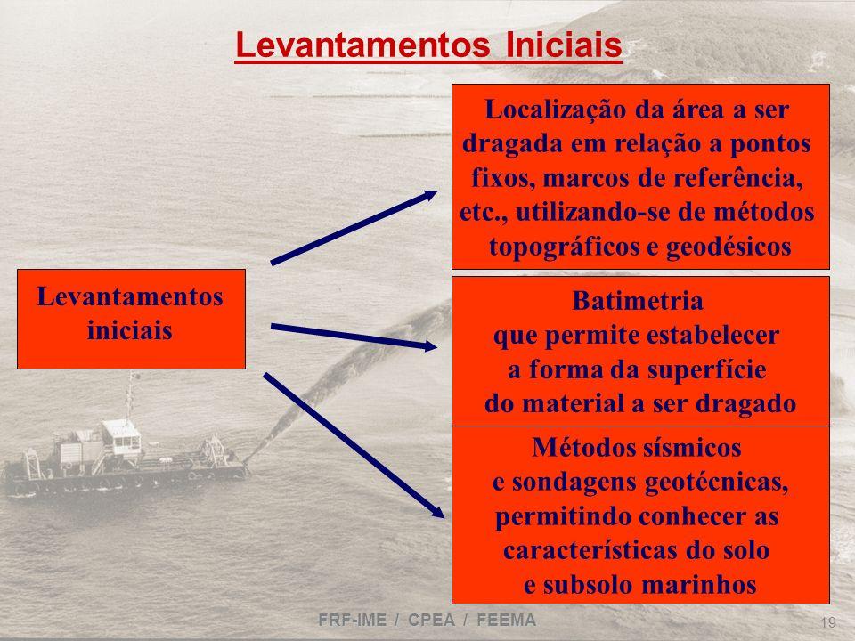 FRF-IME / CPEA / FEEMA 19 Levantamentos iniciais ONDEDRAGAR QUANTODRAGAR O QUÊ DRAGAR Localização da área a ser dragada em relação a pontos fixos, mar