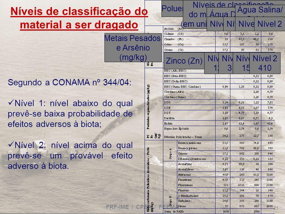 FRF-IME / CPEA / FEEMA 21 Níveis de classificação do material a ser dragado Segundo a CONAMA nº 344/04: Nível 1: nível abaixo do qual prevê-se baixa p