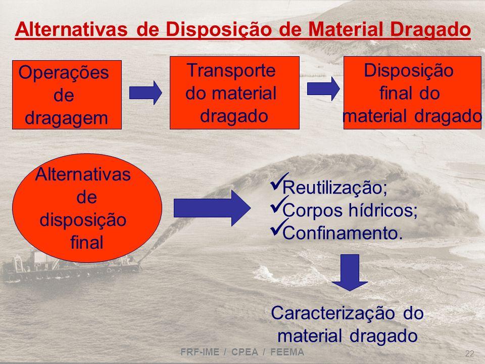 FRF-IME / CPEA / FEEMA 22 Operações de dragagem Transporte do material dragado Disposição final do material dragado Reutilização; Corpos hídricos; Con