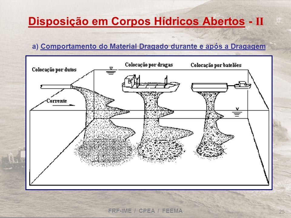 FRF-IME / CPEA / FEEMA 25 Disposição em Corpos Hídricos Abertos - II a) Comportamento do Material Dragado durante e após a Dragagem