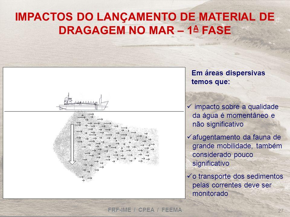 FRF-IME / CPEA / FEEMA 27 IMPACTOS DO LANÇAMENTO DE MATERIAL DE DRAGAGEM NO MAR – 1 A FASE Em áreas dispersivas temos que: impacto sobre a qualidade d