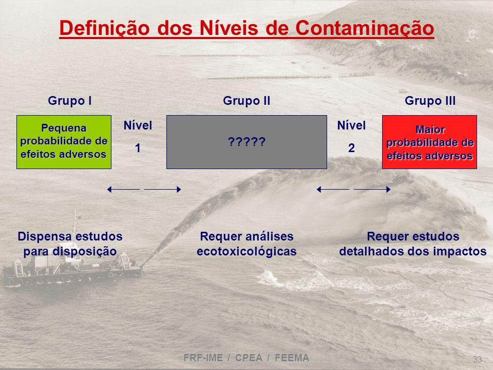 FRF-IME / CPEA / FEEMA 33 Nível 1 Nível 2 ????? Maior probabilidade de efeitos adversos Grupo IGrupo IIGrupo III Dispensa estudos para disposição Requ