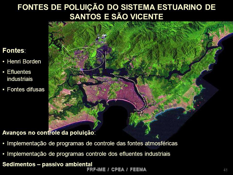 FRF-IME / CPEA / FEEMA 41 Avanços no controle da poluição: Implementação de programas de controle das fontes atmosféricas Implementação de programas c