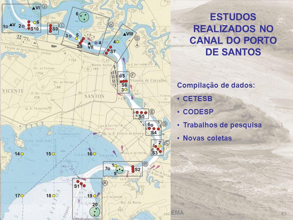 FRF-IME / CPEA / FEEMA 43 ESTUDOS REALIZADOS NO CANAL DO PORTO DE SANTOS Compilação de dados: CETESB CODESP Trabalhos de pesquisa Novas coletas