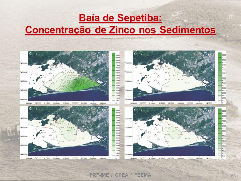 FRF-IME / CPEA / FEEMA 53 Baía de Sepetiba: Concentração de Zinco nos Sedimentos