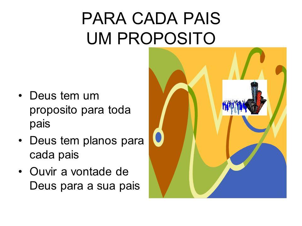 PARA CADA PAIS UM PROPOSITO Deus tem um proposito para toda pais Deus tem planos para cada pais Ouvir a vontade de Deus para a sua pais