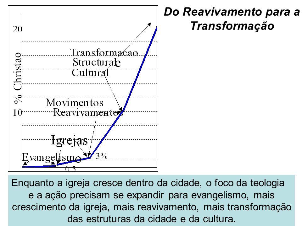 Do Reavivamento para a Transformação Enquanto a igreja cresce dentro da cidade, o foco da teologia e a ação precisam se expandir para evangelismo, mai