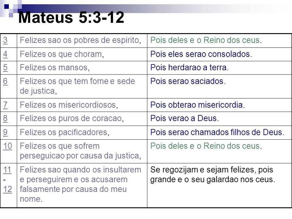 Mateus 5:3-12 3Felizes sao os pobres de espirito,Pois deles e o Reino dos ceus.