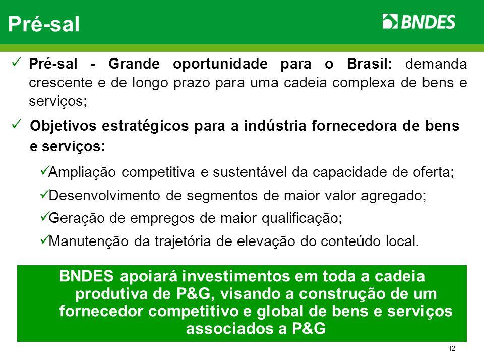12 Pré-sal - Grande oportunidade para o Brasil: demanda crescente e de longo prazo para uma cadeia complexa de bens e serviços; Objetivos estratégicos