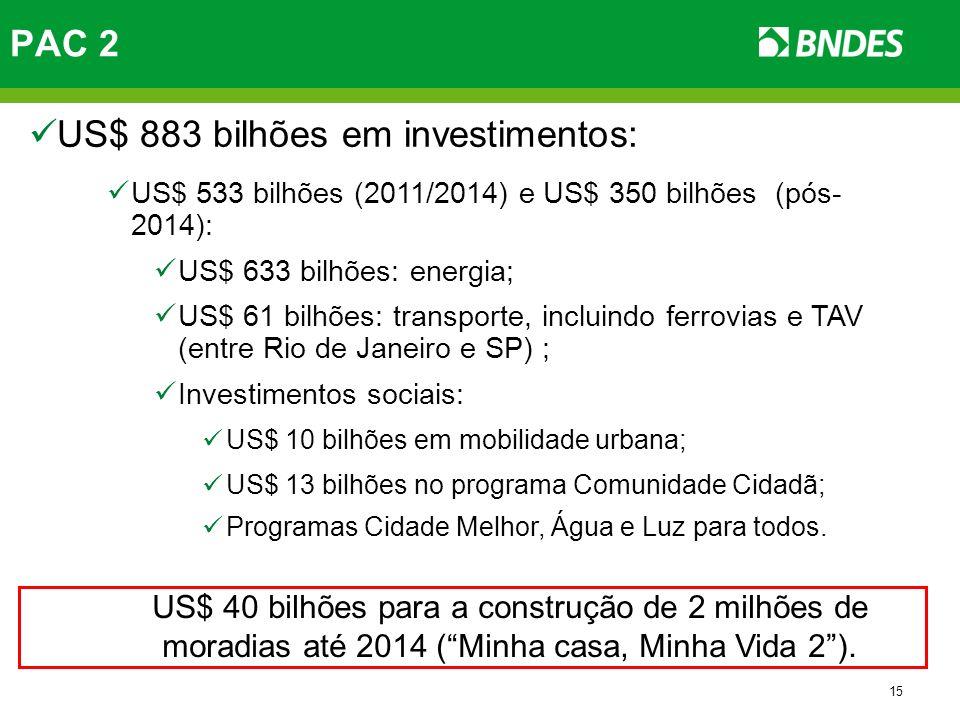15 PAC 2 US$ 883 bilhões em investimentos: US$ 533 bilhões (2011/2014) e US$ 350 bilhões (pós- 2014): US$ 633 bilhões: energia; US$ 61 bilhões: transp