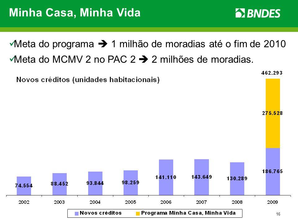 16 Meta do programa 1 milhão de moradias até o fim de 2010 Meta do MCMV 2 no PAC 2 2 milhões de moradias. Minha Casa, Minha Vida