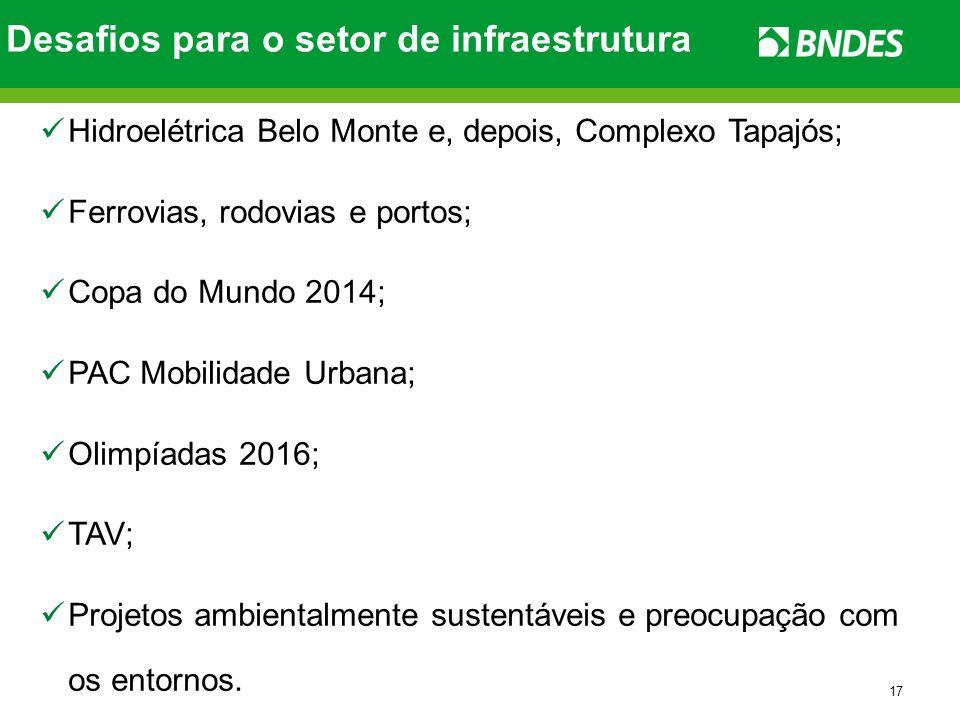 17 Desafios para o setor de infraestrutura Hidroelétrica Belo Monte e, depois, Complexo Tapajós; Ferrovias, rodovias e portos; Copa do Mundo 2014; PAC