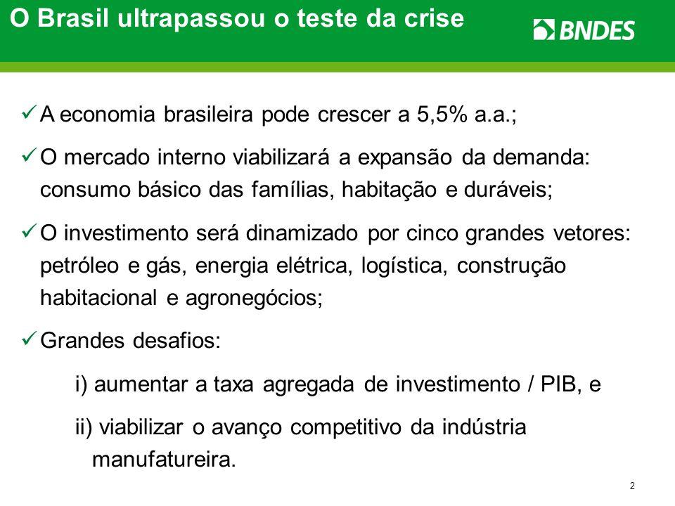 2 O Brasil ultrapassou o teste da crise A economia brasileira pode crescer a 5,5% a.a.; O mercado interno viabilizará a expansão da demanda: consumo b