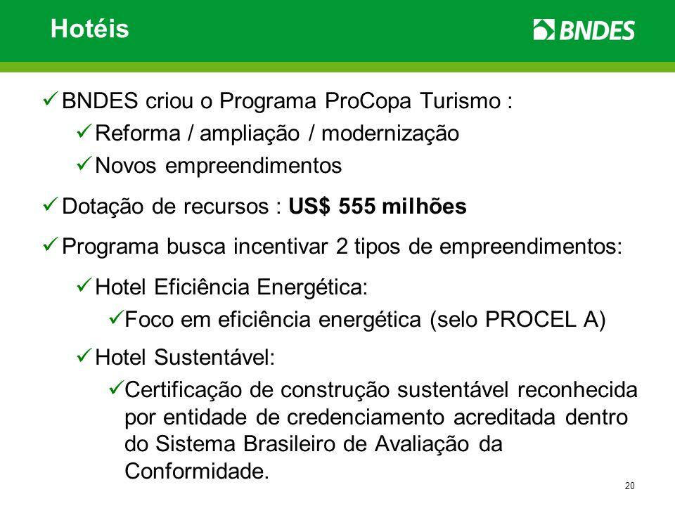 20 Hotéis BNDES criou o Programa ProCopa Turismo : Reforma / ampliação / modernização Novos empreendimentos Dotação de recursos : US$ 555 milhões Prog