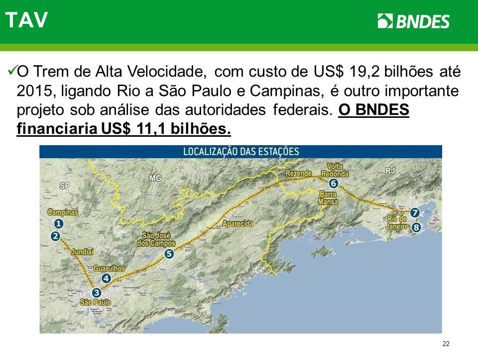22 TAV O Trem de Alta Velocidade, com custo de US$ 19,2 bilhões até 2015, ligando Rio a São Paulo e Campinas, é outro importante projeto sob análise d