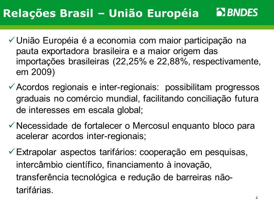 4 Relações Brasil – União Européia União Européia é a economia com maior participação na pauta exportadora brasileira e a maior origem das importações