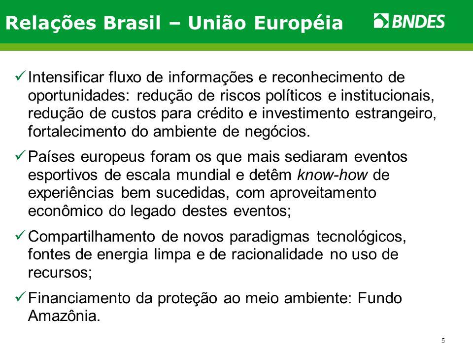 5 Relações Brasil – União Européia Intensificar fluxo de informações e reconhecimento de oportunidades: redução de riscos políticos e institucionais,