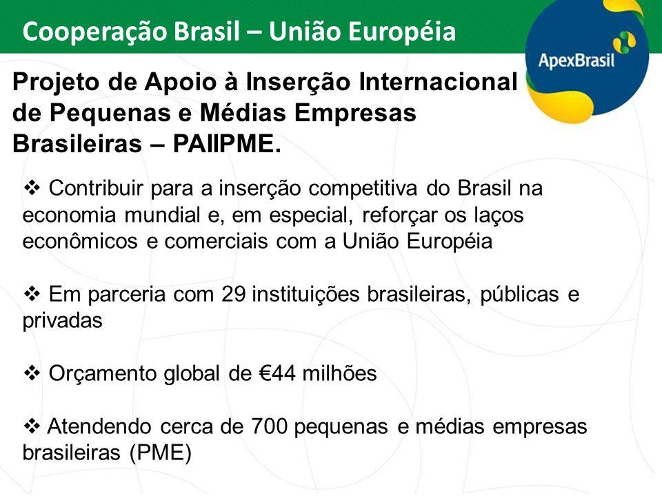 Projeto de Apoio à Inserção Internacional de Pequenas e Médias Empresas Brasileiras – PAIIPME. Cooperação Brasil – União Européia Contribuir para a in