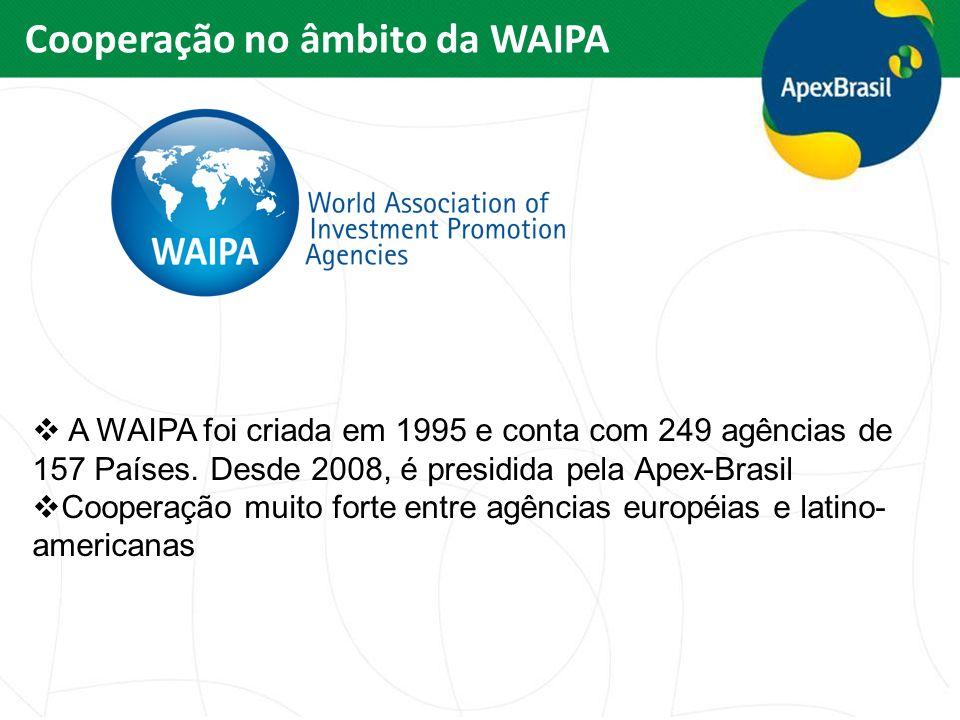 Cooperação no âmbito da WAIPA A WAIPA foi criada em 1995 e conta com 249 agências de 157 Países. Desde 2008, é presidida pela Apex-Brasil Cooperação m