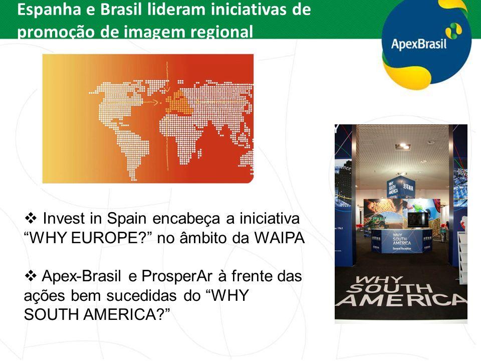 Espanha e Brasil lideram iniciativas de promoção de imagem regional Invest in Spain encabeça a iniciativa WHY EUROPE? no âmbito da WAIPA Apex-Brasil e