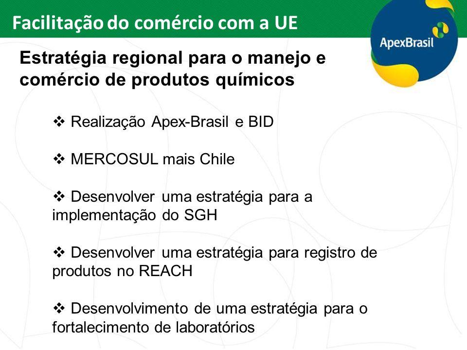 Facilitação do comércio com a UE Realização Apex-Brasil e BID MERCOSUL mais Chile Desenvolver uma estratégia para a implementação do SGH Desenvolver u