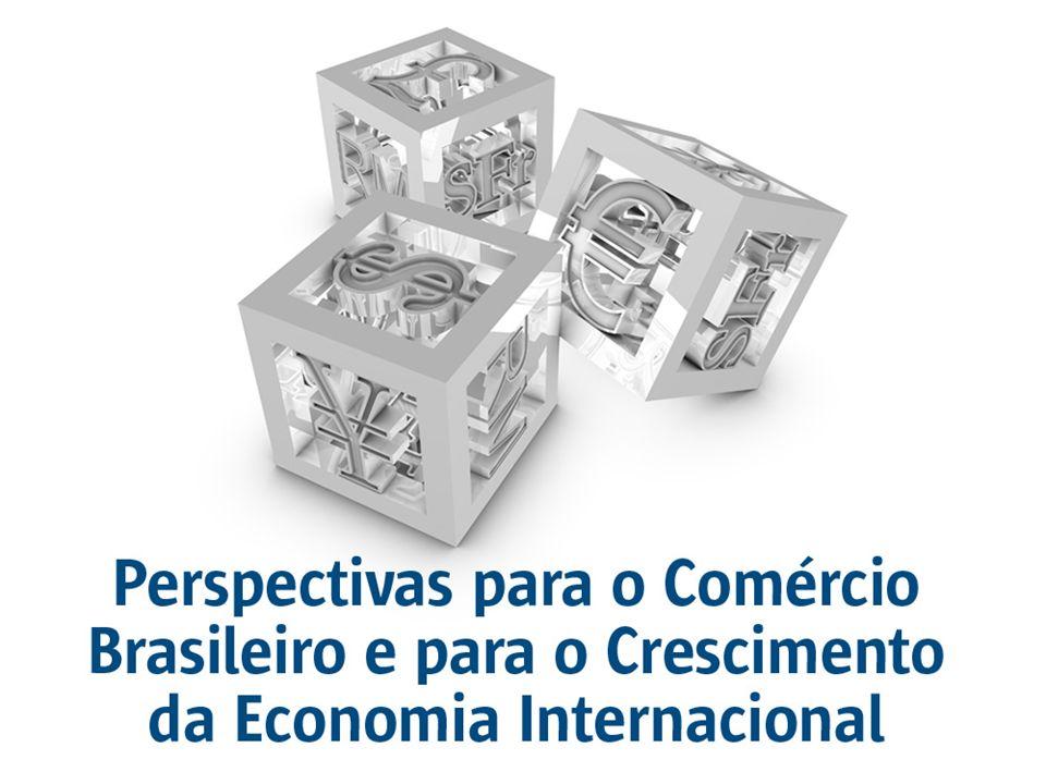 Previsão de Crescimento do PIB do MERCOSUL pode chegar a 5,8% em 2010 Perspectivas de Crescimento Mundial Fonte: FMI.