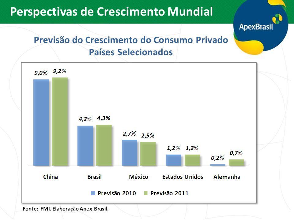 Previsão do Crescimento do Consumo Privado Países Selecionados Fonte: FMI. Elaboração Apex-Brasil. Perspectivas de Crescimento Mundial