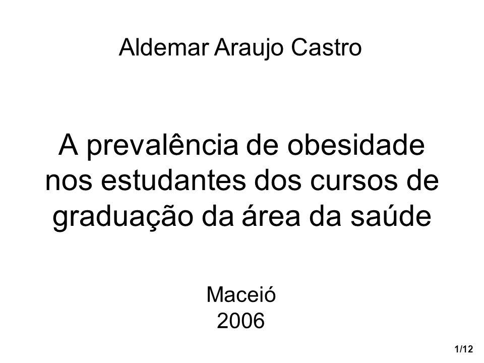 12/12 Variável analisada –A prevalência de obesidade Hipóteses estatísticas H o : P = 10% H 1 : P 10% Testes estatísticos –Teste do sinal (Altman, 1991) Valor de alfa –Menor que 0,05 Altman DG.