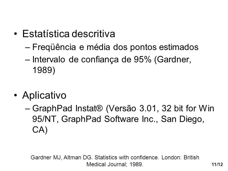 11/12 Estatística descritiva –Freqüência e média dos pontos estimados –Intervalo de confiança de 95% (Gardner, 1989) Aplicativo –GraphPad Instat® (Ver