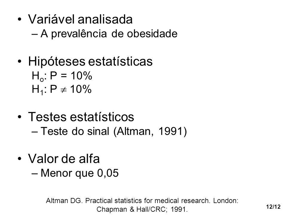 12/12 Variável analisada –A prevalência de obesidade Hipóteses estatísticas H o : P = 10% H 1 : P 10% Testes estatísticos –Teste do sinal (Altman, 199