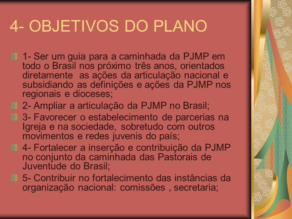 4- OBJETIVOS DO PLANO 1- Ser um guia para a caminhada da PJMP em todo o Brasil nos próximo três anos, orientados diretamente as ações da articulação n