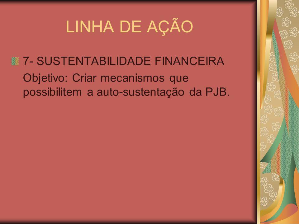 LINHA DE AÇÃO 7- SUSTENTABILIDADE FINANCEIRA Objetivo: Criar mecanismos que possibilitem a auto-sustentação da PJB.