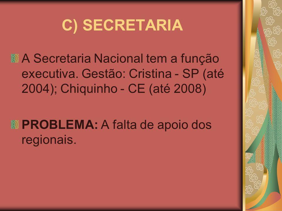C) SECRETARIA A Secretaria Nacional tem a função executiva. Gestão: Cristina - SP (até 2004); Chiquinho - CE (até 2008) PROBLEMA: A falta de apoio dos