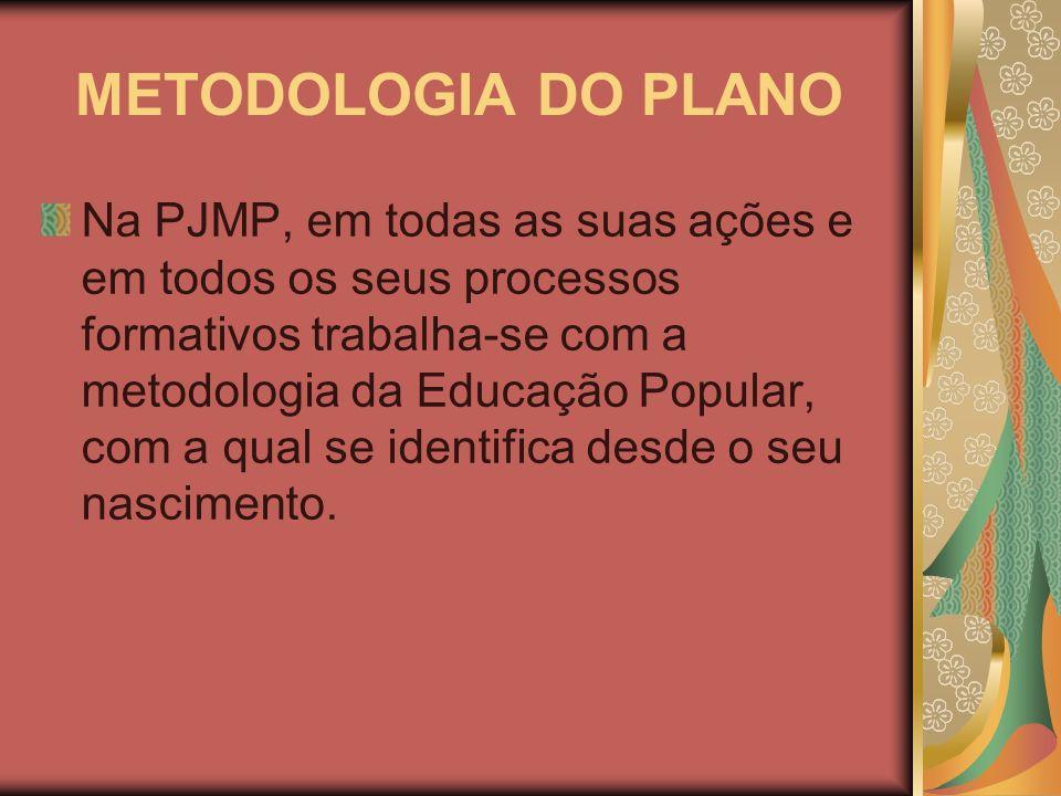 METODOLOGIA DO PLANO Na PJMP, em todas as suas ações e em todos os seus processos formativos trabalha-se com a metodologia da Educação Popular, com a